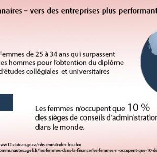 Femmes gestionnaires – vers des entreprises plus performantes