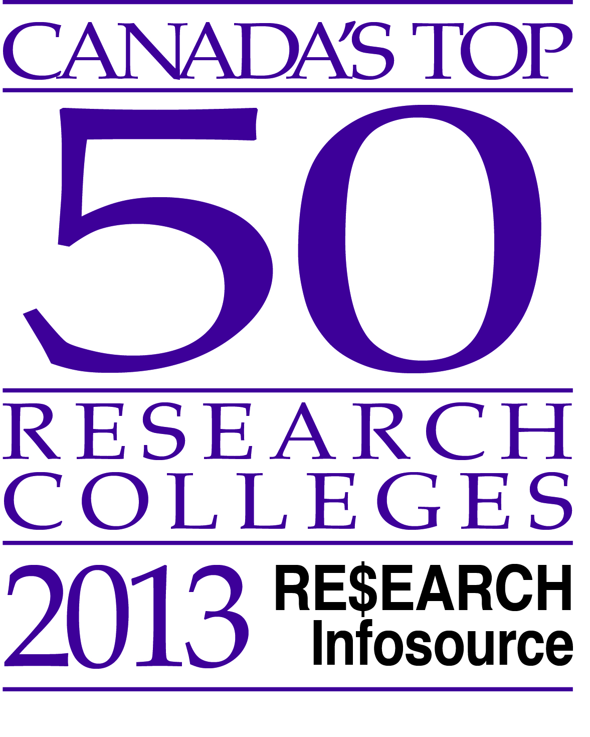 Logo Canada's Top 50 Research Colleges 2013